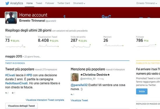 panoramica-statistiche-twitter
