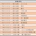 Excel小技巧:快速將儲存格中特定字串分段取出 ( Google 試算表 [Google Sheets] 也完全適用)