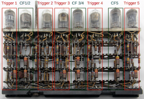 The tube module showing how the five debounce triggers are divided among the tubes.