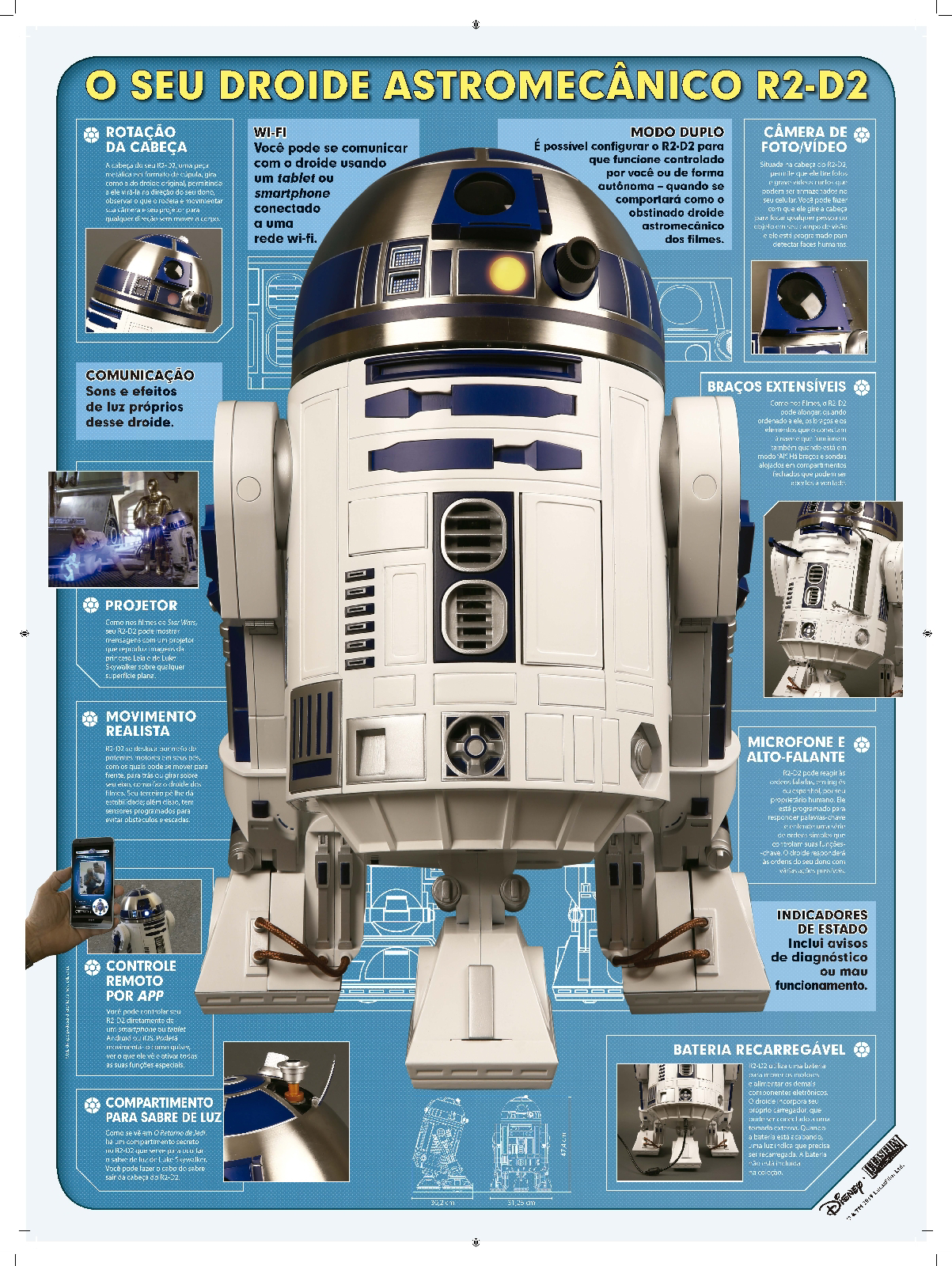Que o R2 D2 esteja com você!