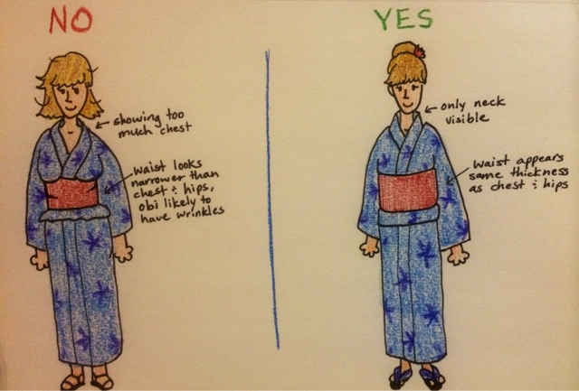 Foreign Objects: How to Wear (Women's) Yukata Like a Pro