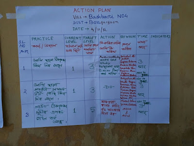 Dream building, Self Assessment and Action Plan at Bashbari No 4