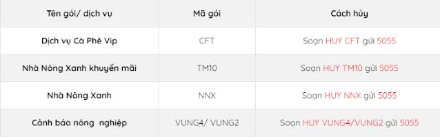 Cú pháp hủy dịch vụ quảng bá mạng Viettel, Mobifone, Vinaphone, Vietnamobile
