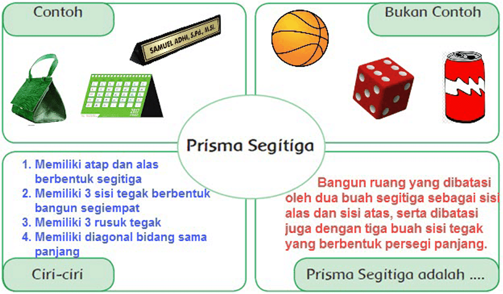 Kunci Jawaban Halaman 78, 83, 84, 86 Tema 5 Kelas 6