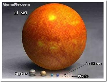 Escala real del Sol y los Planetas del sistema solar
