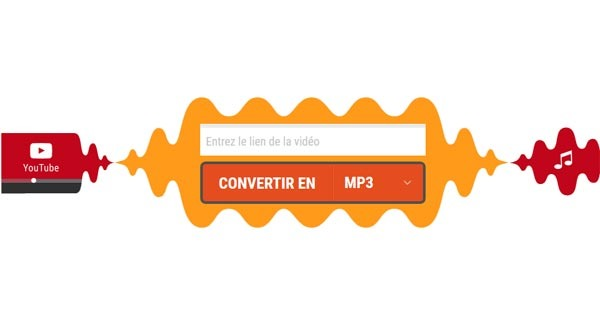 FLVTO convertisseur Youtube mp3