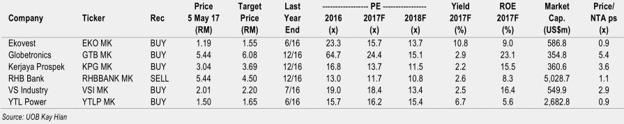 [stocks+valuation%5B5%5D]