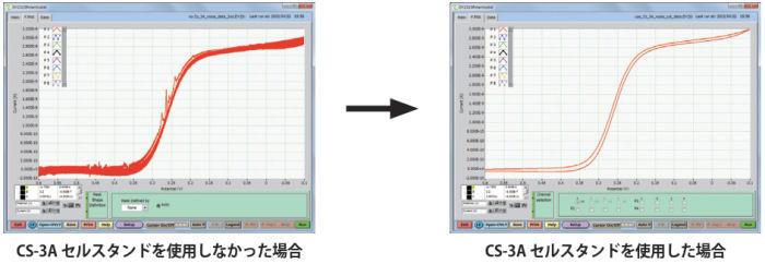 微小電極によるCV計測例