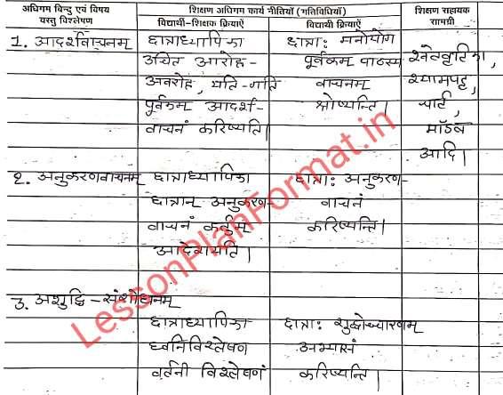 Sanskrit Grammar Lesson Plan