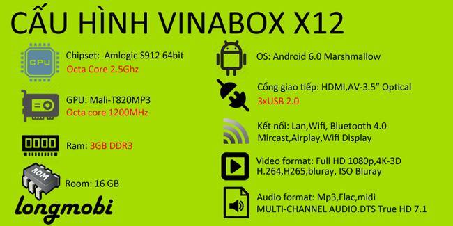android tv box vinabox x12