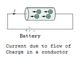 current-due-to-flow-of-charge-in-a-conductor