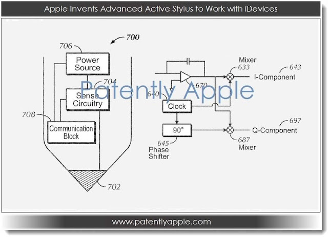 Apple Invents Advanced Active Stylus to Work with iDevices