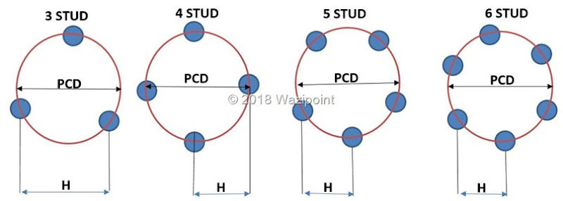 PCD_Calculation