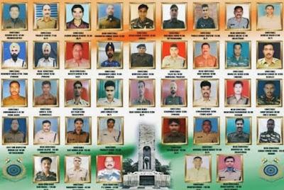 2019 पुलवामा हमला | पुलवामा अटैक में शहीद हुए सैनिक - anokhagyan.in