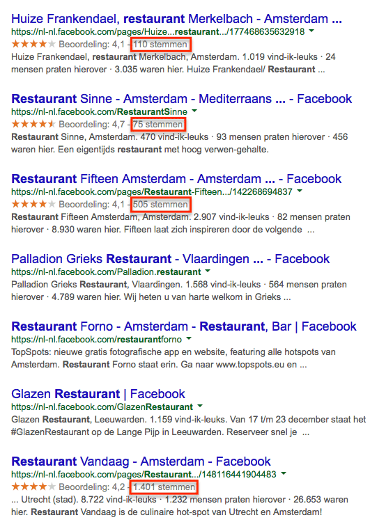 Reviewsterren van Facebook in Google zoekresultaten
