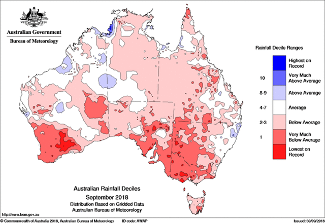 Rainfall deciles in Australia for September 2018, which was the driest September in Australia overall on record. Graphic: BOM
