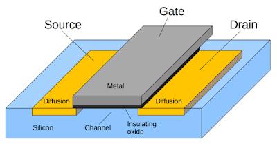 A metal-gate MOSFET transistor.