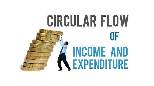 Circular Flow of Income and Expenditure - Free BCom Notes