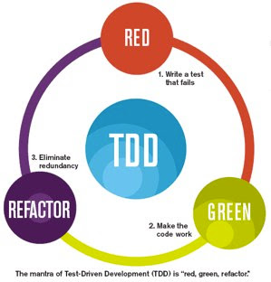 Tdd_flow-20120813-160049