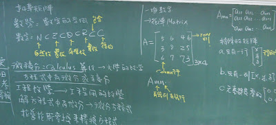 矩陣:從一個數字到一堆數字