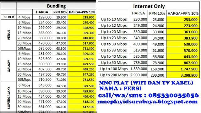 Daftar Lengkap Paket Internet MNC PLAY Surabaya
