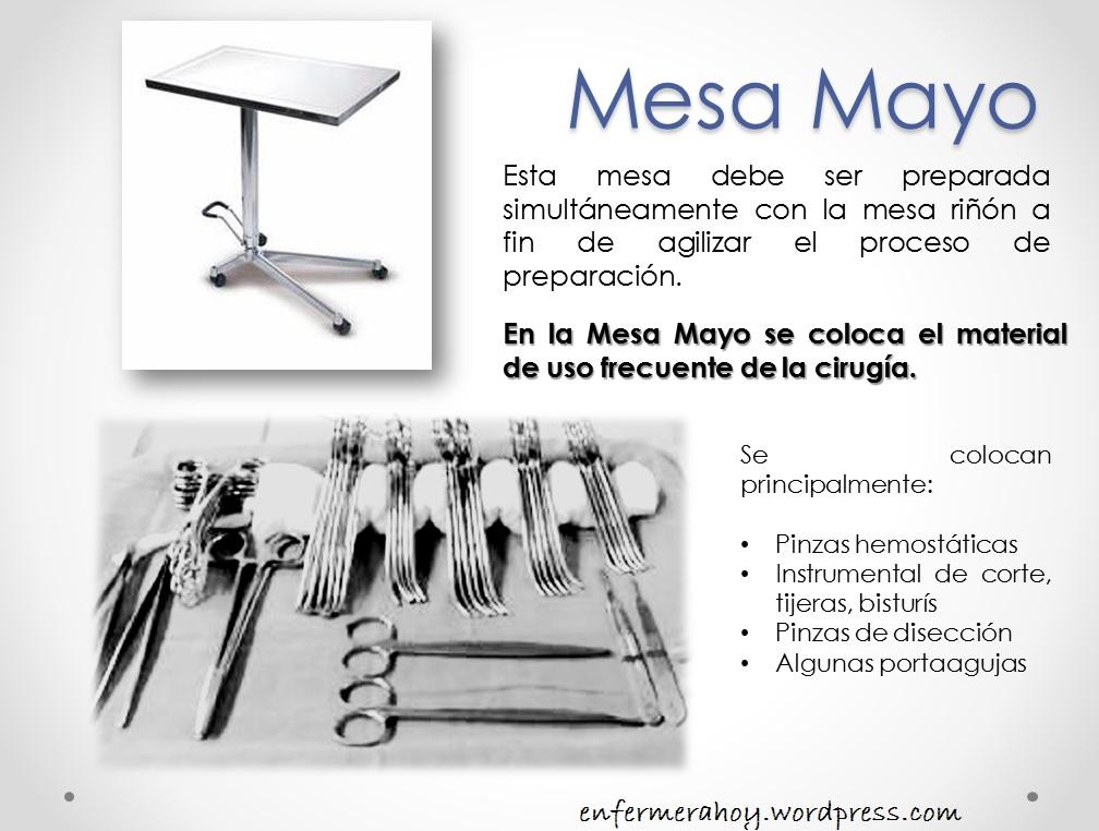 Novedades emfemeria y mas Mesa De Mayo