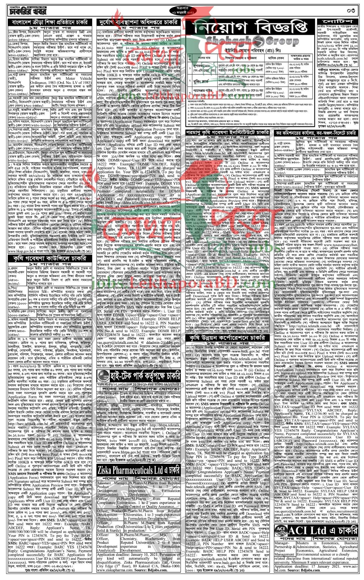 সাপ্তাহিক চাকরির খবর পত্রিকা ০১ জানুয়ারি ২০২১ - saptahik chakrir khobor potrika 01 january 2021