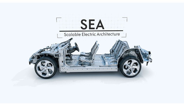 plataforma modular SEA