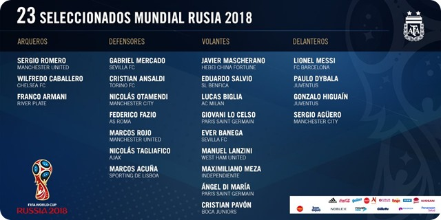 argentina-23-convocados-twitter