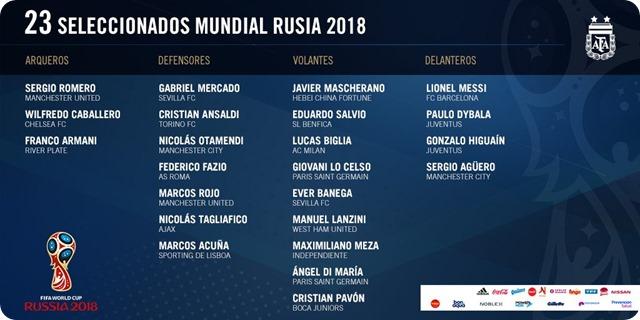 argentina-23-convocados-twitter
