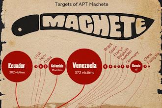 La APT Machete se hace fuerte en Latinoamérica