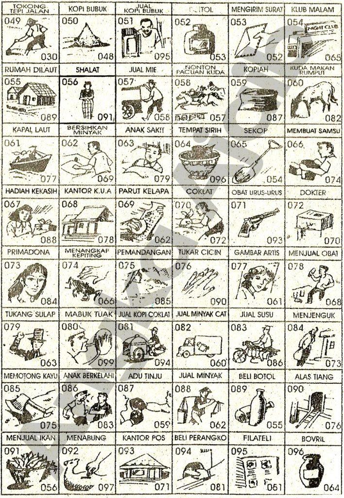 Daftar Buku Mimpi 3D dengan Nomor Togel Abjad 049 – 096