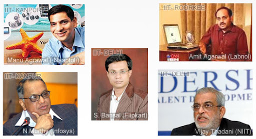 innovative founders from iit india