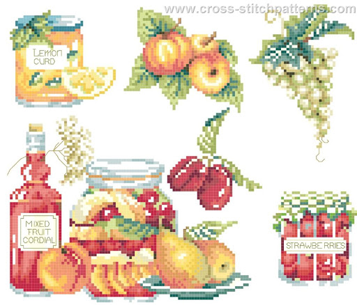 the fruits chart