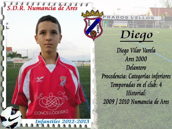 ADR Numancia de Ares. Diego Vilar.