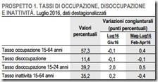 Tassi di occupazione, disoccupazione e inattività. Luglio 2016