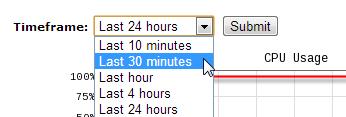 Mengubah rentang waktu data statistik resource usage