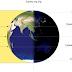 Φθινόπωρο και επίσημα! Ισημερία το απόγευμα της Τρίτης 22 Σεπτεμβρίου