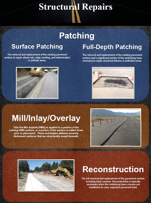 2016-06-23 Pavement Management 7