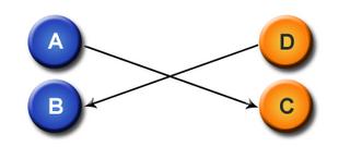 Macam-Macam Backlink