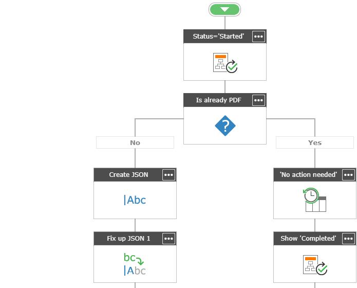 Use Nintex Workflow for Office 365 to PDF Convert, Merge, Watermark
