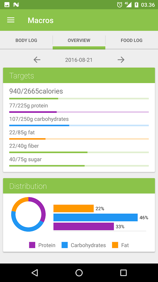 Calorie Counter - Macros- screenshot