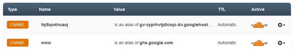 Cách cài đặt DNS cho Blogspot vĩnh viễn không bị chặn