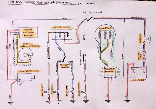 Lucas alternator/stator testing - wwwb50org