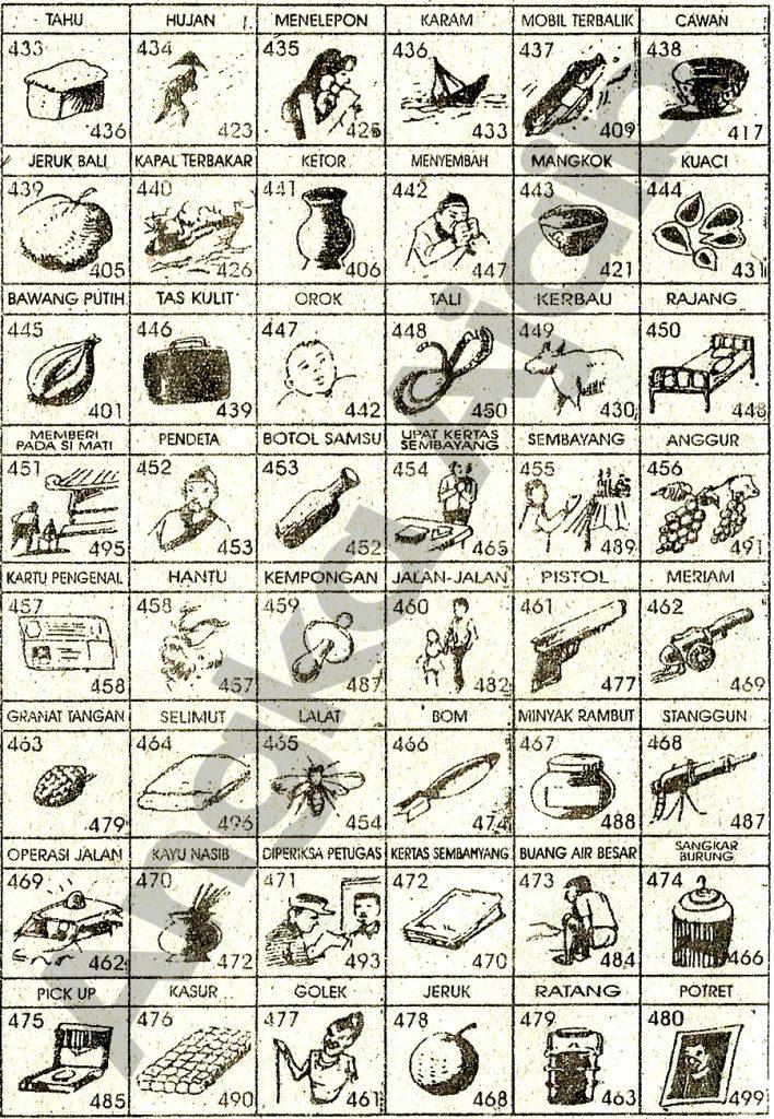 Daftar Buku Mimpi 3D dengan Nomor Togel Abjad 433 – 480