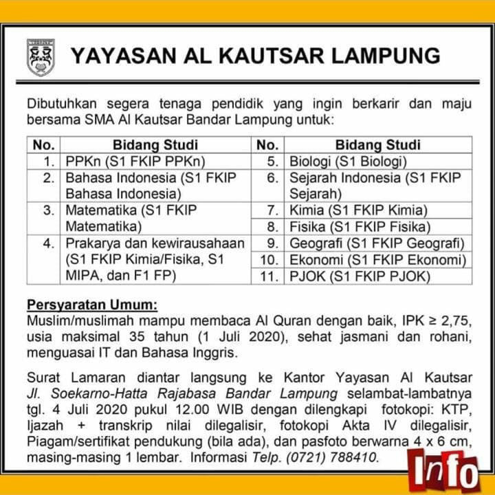 Lowongan Kerja Guru Yayasan Al Kautsar Lampung Karir Bandar Lampung