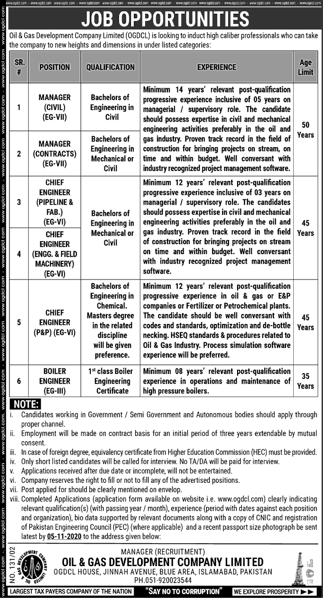 Oil And Gas Development Company Limited OGDCL Jobs October 2020