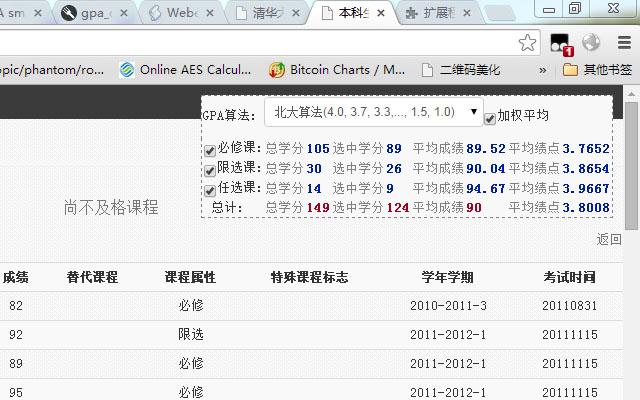 Tsinghua University GPA Calculator