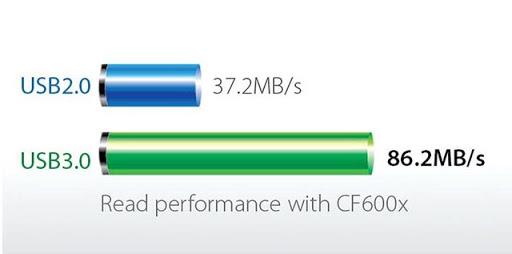 51Yl2dtx%25252BbL. SL1000 thumb%25255B2%25255D - 【ガジェット】爆速!「Transcend USB 3.0カードリーダー/ライター」「TOSHIBA EXCERIA 64GB microSDXC」レビュー。【無料18650届いた】