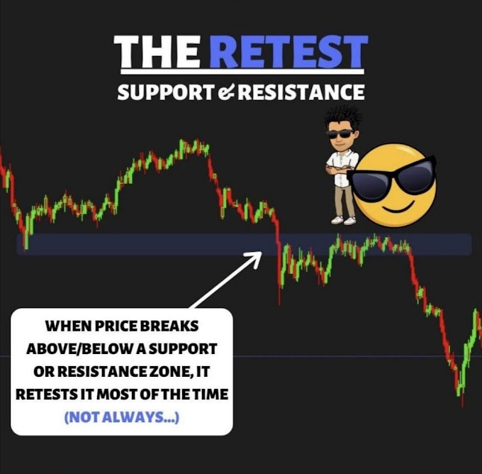 Beginner's Guide For Traders About The Retest  Support and Resistance ?